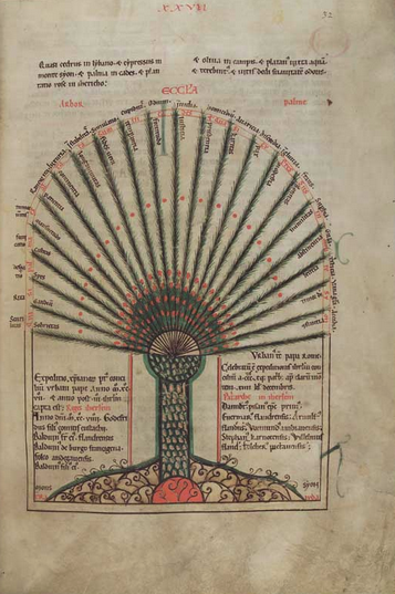 [Image: tree_of_virtues.png]